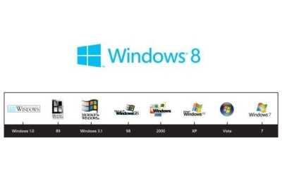 Nuevo logotipo de Windows 8 confirmado por Microsoft