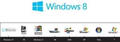 Logo oficial de Microsoft Windows 8
