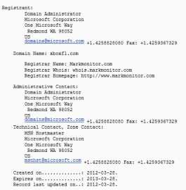 Microsoft registro los dominios para Xbox FL